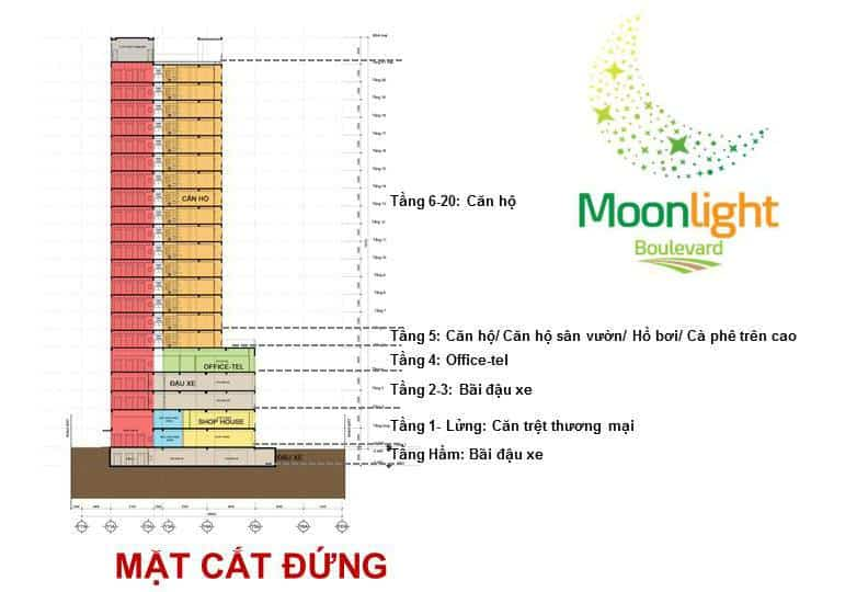 mat-cat-du-an-can-ho-moonligth-boulevard