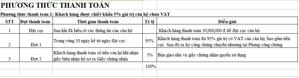 phuong-thuc-thanh-toan-the-navita-1