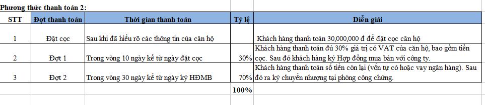 phuong-thuc-thanh-toan-the-navita-2