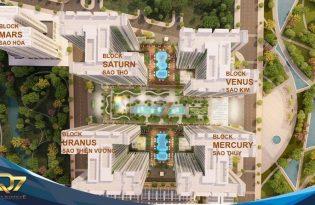 mat-bang-du-an-q7-saigon-riverside-complex