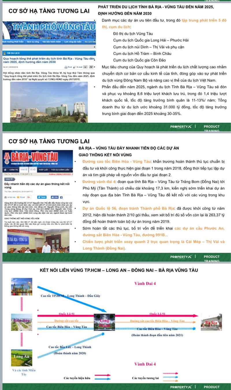 thong-tin-thi-truong-du-an-ba-ria-city-gate