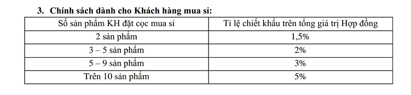 chinh-sach-mua-hang-cho-khach-hang