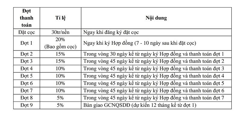 phuong-thuc-thanh-toan-baria-central