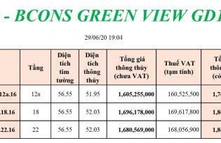 bảng giá căn hộ Bcons Green View